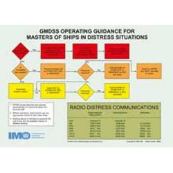 GMDSS Operating Guidance Card, 1992 Ed.